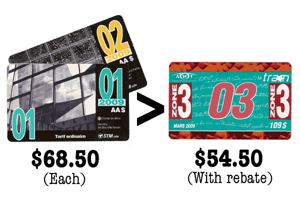 AMT rebate math